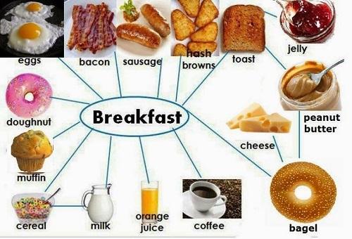 retenez le nom de vos aliments favoris ainsi vous pourrez apprendre l'anglais facilement